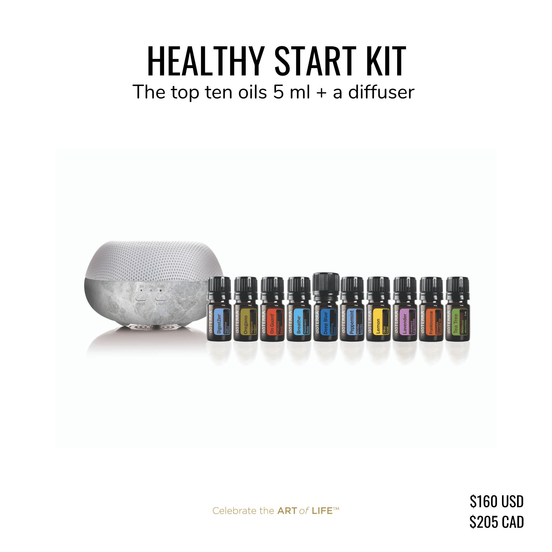 dōTERRA Healthy Start Kit